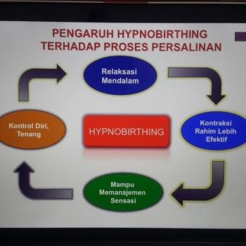 Itulah mengapa anda harus belajar hypnobirthing Karena masih banyak tenagahellip